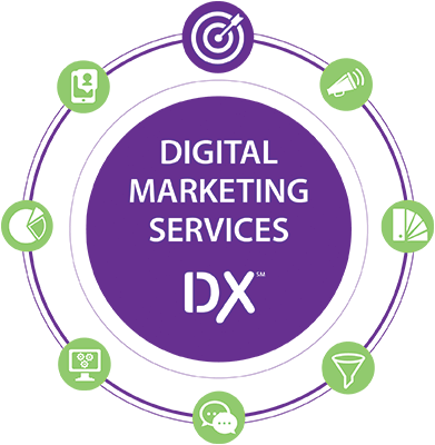 stitchdx marketing automation services